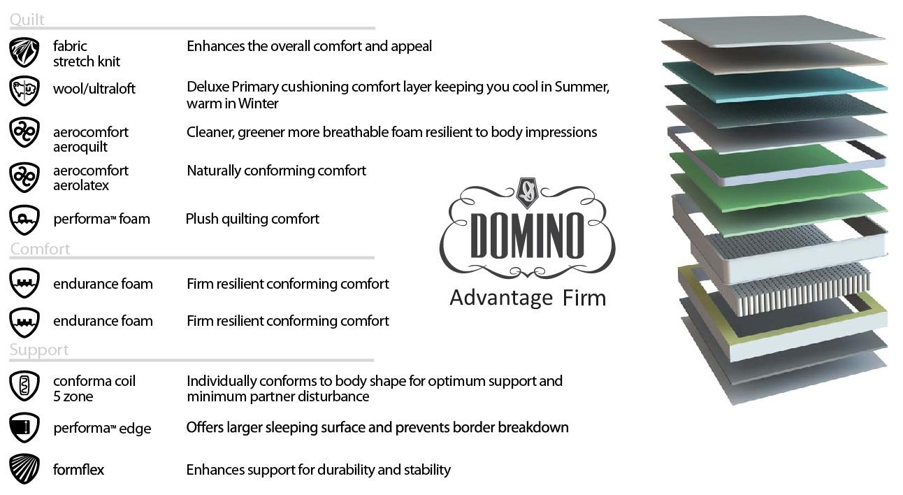 Domino Advantage Firm Config