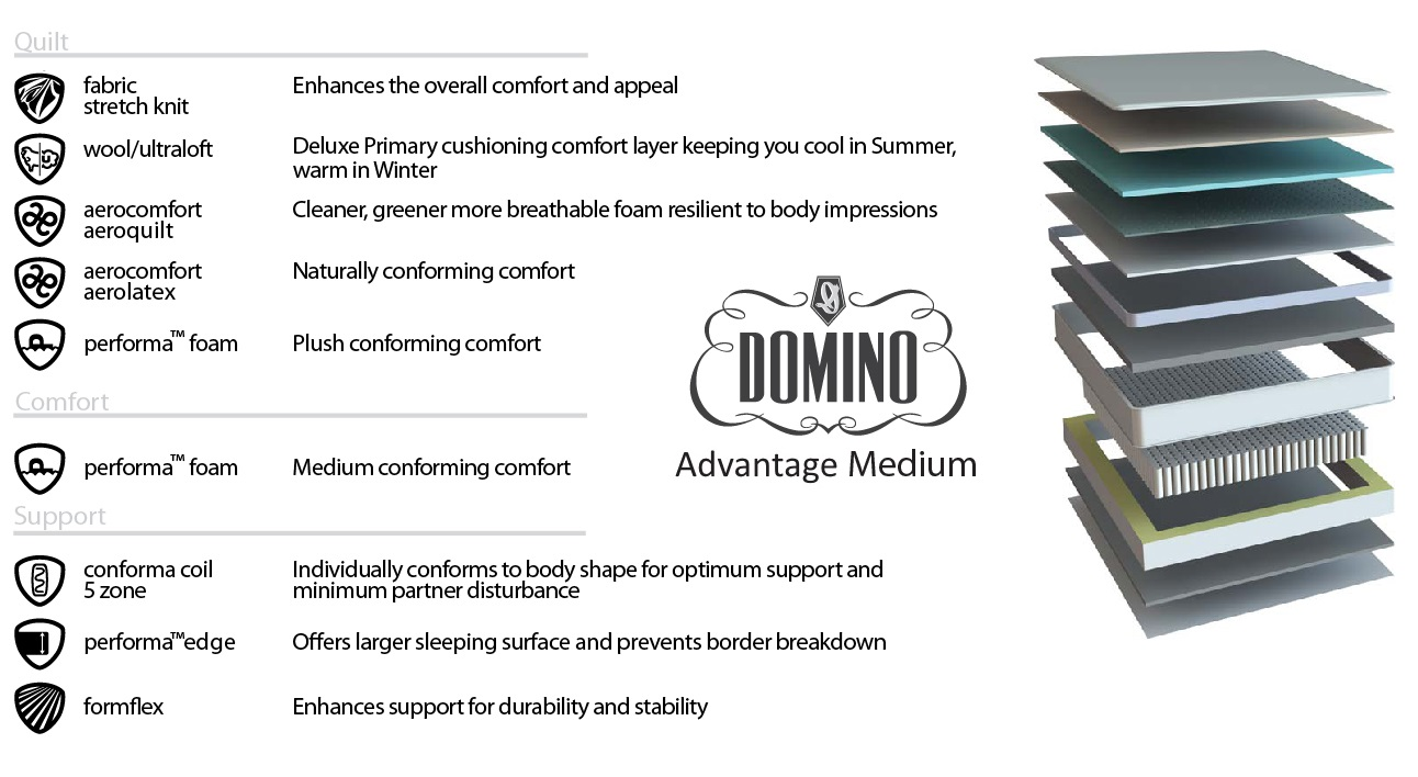 Domino Advantage Medium Config
