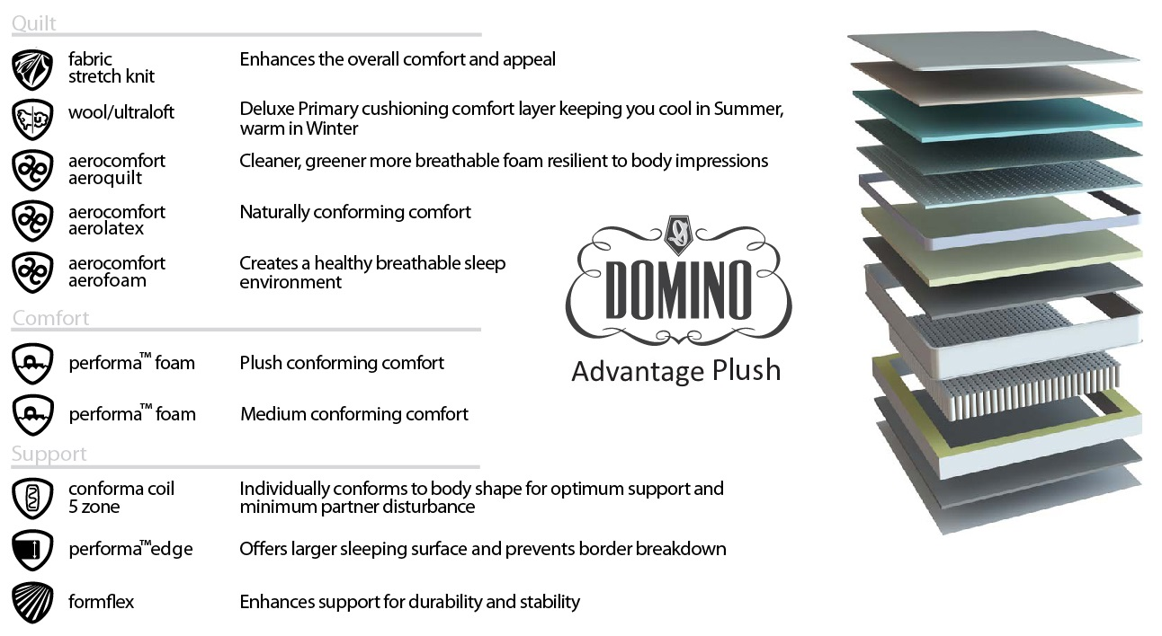 Domino Advantage Plush Config