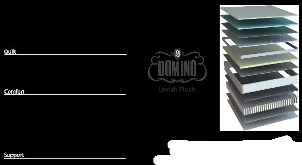 Domino Lavish Plush Config
